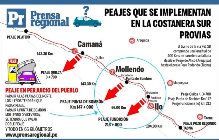 El colmo: instalarán dos peajes en la costanera entre Ilo y Punta de Bombón